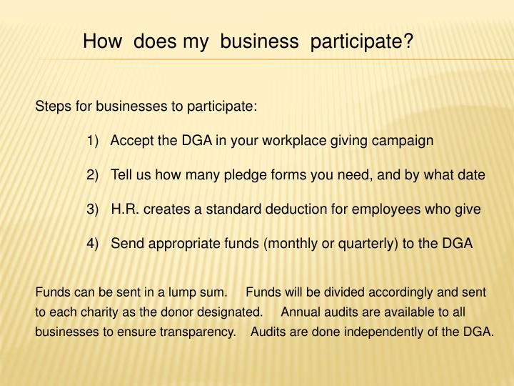 How  does my  business  participate?