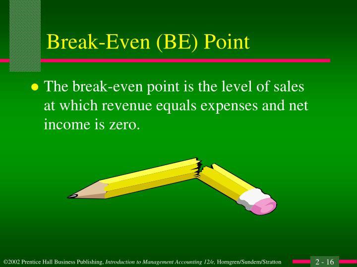Break-Even (BE) Point