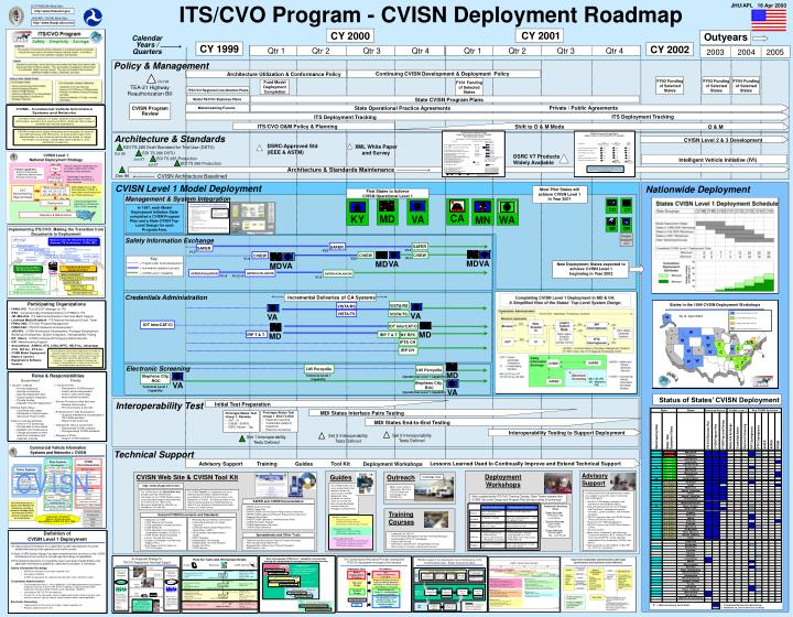 ITS/CVO Program - CVISN Deployment Roadmap