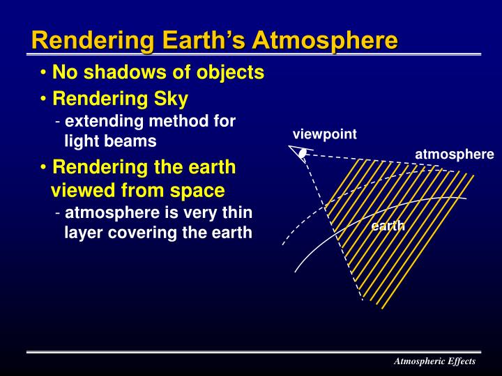 Rendering Earth's Atmosphere