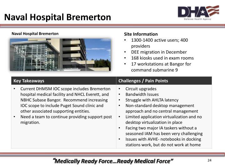 Naval Hospital Bremerton