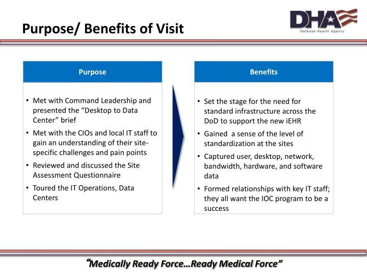 Purpose/ Benefits of Visit