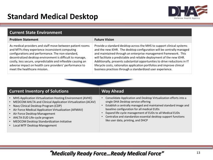Standard Medical Desktop