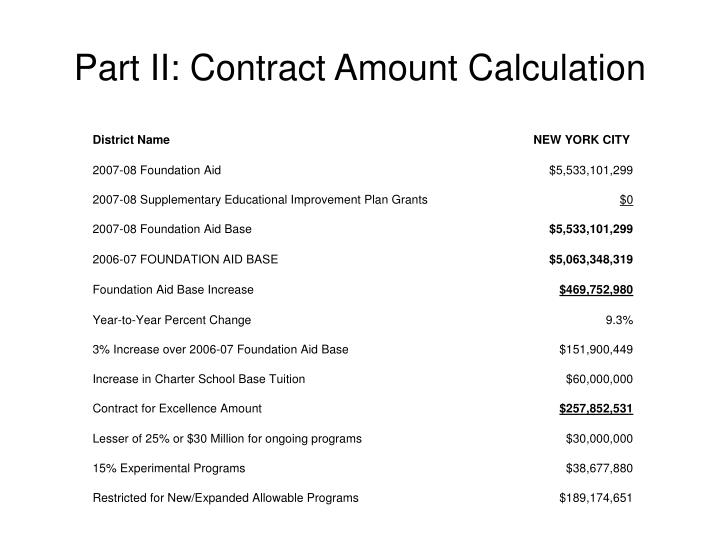 Part II: Contract Amount Calculation