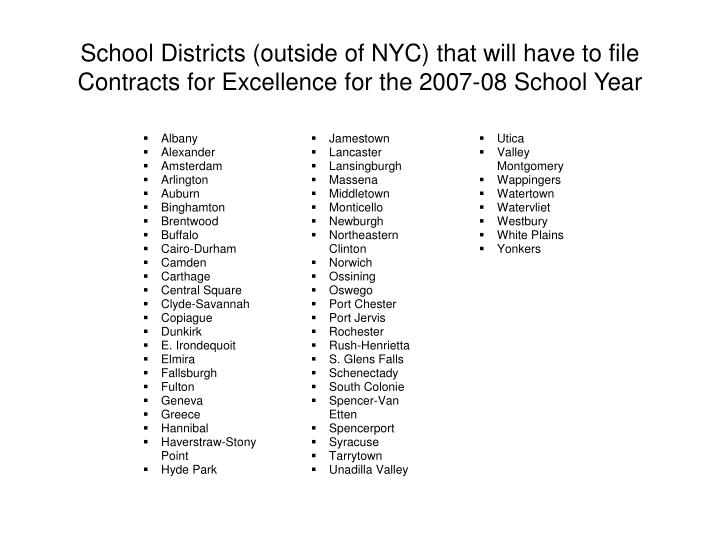 School Districts (outside of NYC) that will have to file
