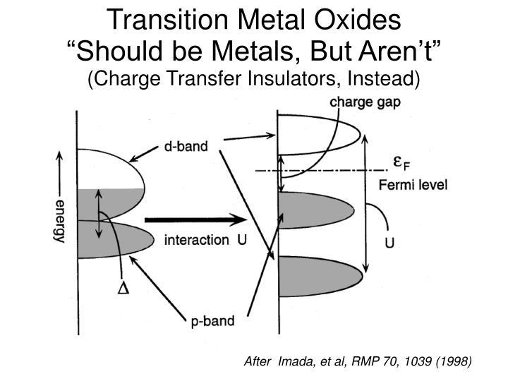 Transition Metal Oxides