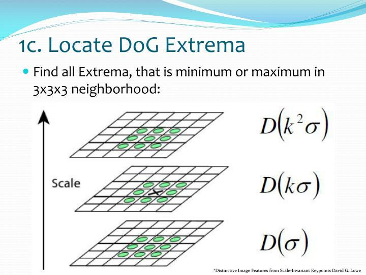 1c. Locate DoG Extrema