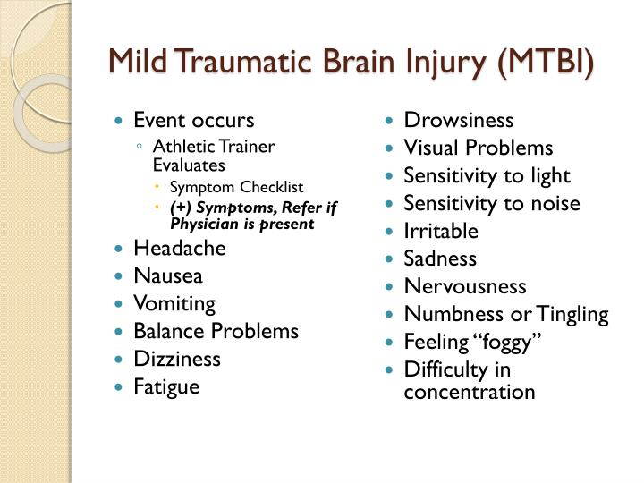 Mild Traumatic Brain Injury (MTBI)