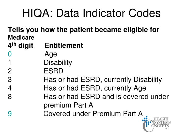 HIQA: Data Indicator Codes