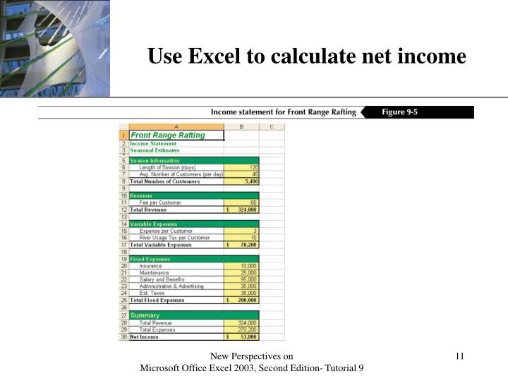 Use Excel to calculate net income