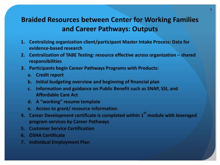 Braided Resources between Center for Working Families and Career Pathways: Outputs