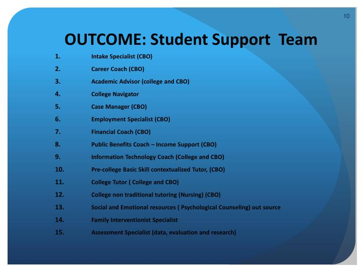 OUTCOME: Student Support  Team