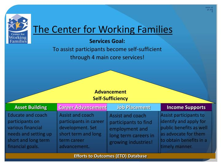 The Center for Working Families
