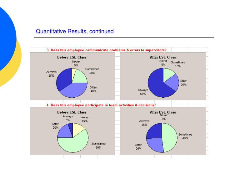 Quantitative Results, continued