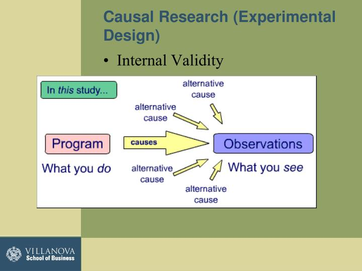 Causal Research (Experimental Design)