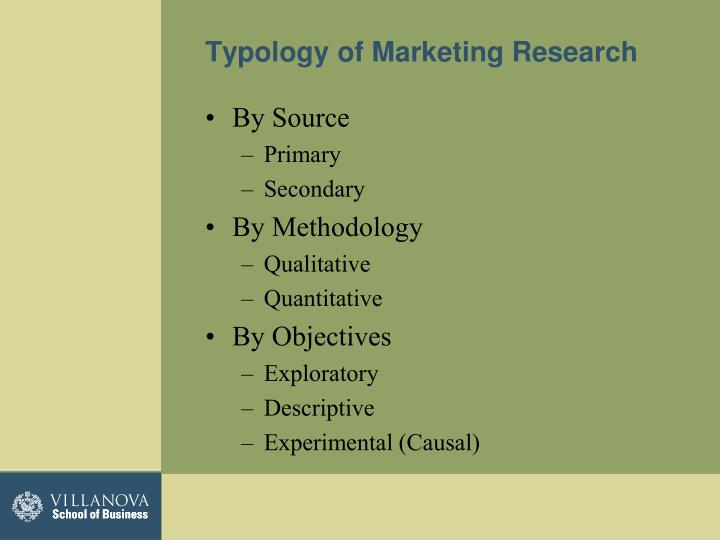 Typology of Marketing Research