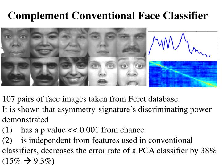 Complement Conventional Face Classifier