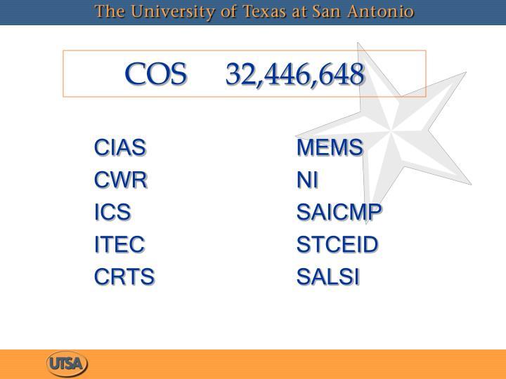 COS32,446,648