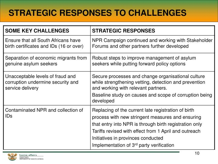 STRATEGIC RESPONSES TO CHALLENGES