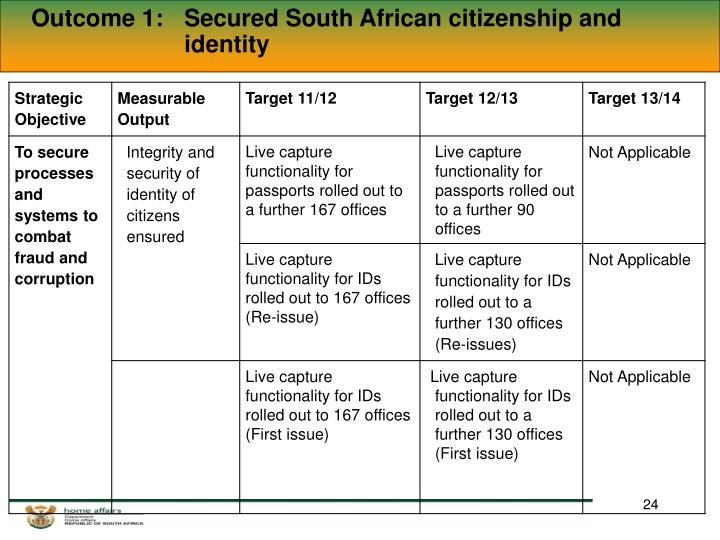 Outcome 1: 	Secured South African citizenship and 	identity