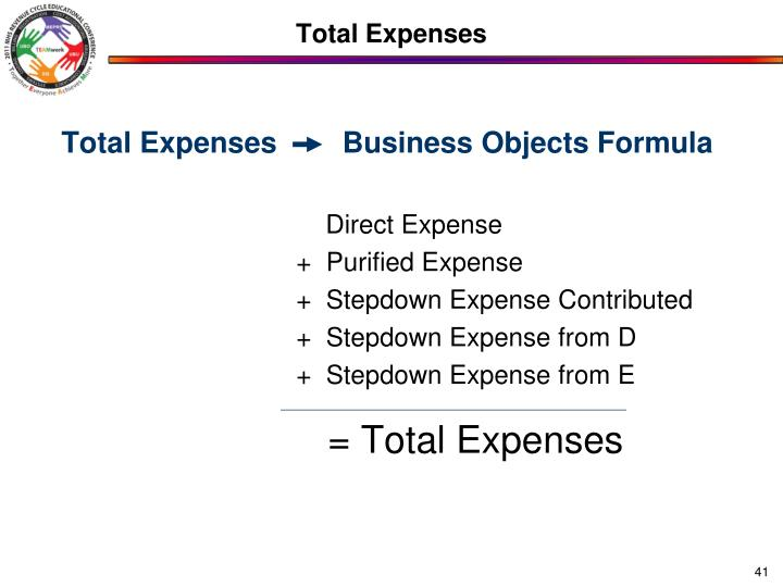 Total Expenses