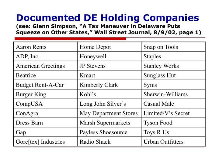 Documented DE Holding Companies