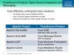 fusesource products open source integration and messaging