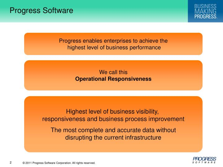 Progress Software