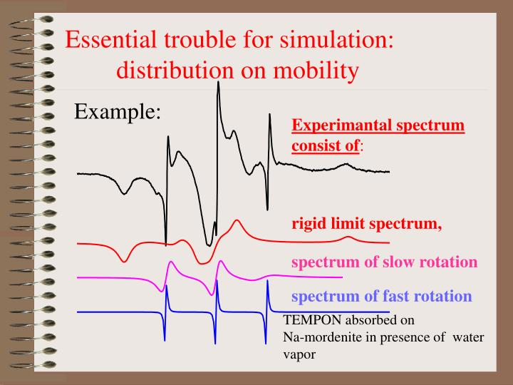 Essential trouble for simulation: