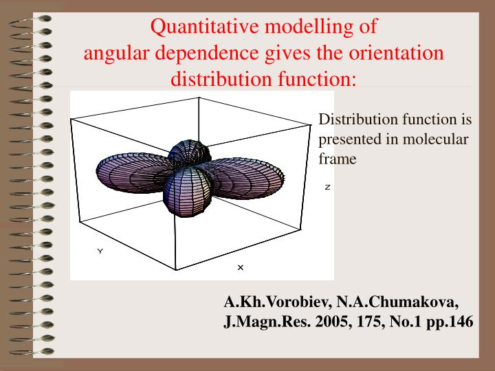 Quantitative modelling of