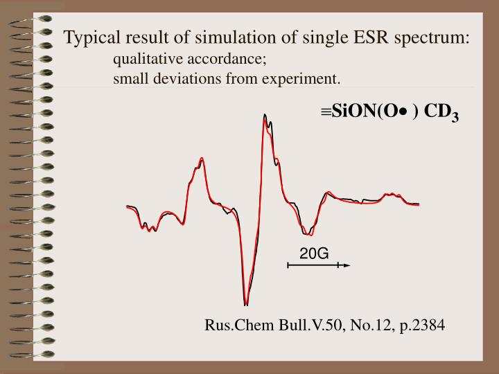 Typical result of simulation of single ESR spectrum: