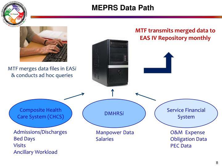 MEPRS Data Path