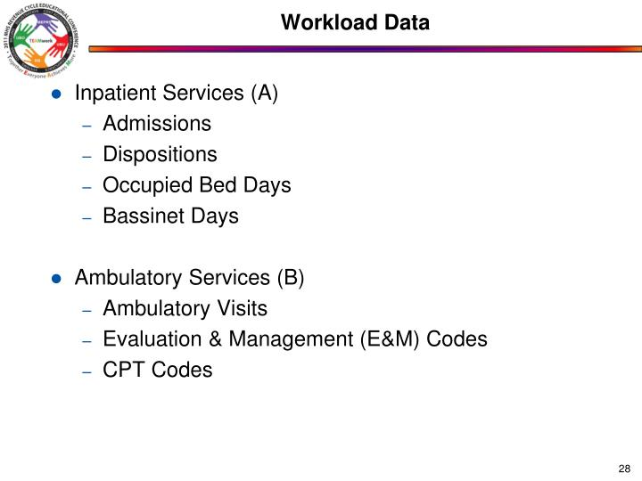 Workload Data