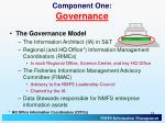 component one governance