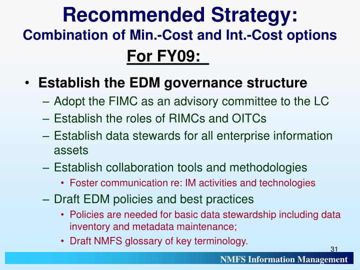 Recommended Strategy: