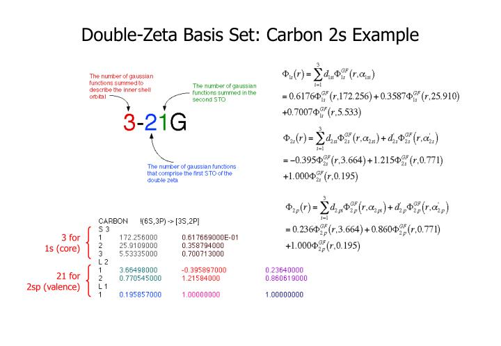 Double-Zeta Basis Set: Carbon 2s Example