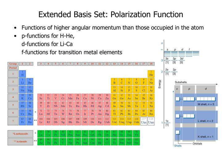 Extended Basis Set: Polarization Function