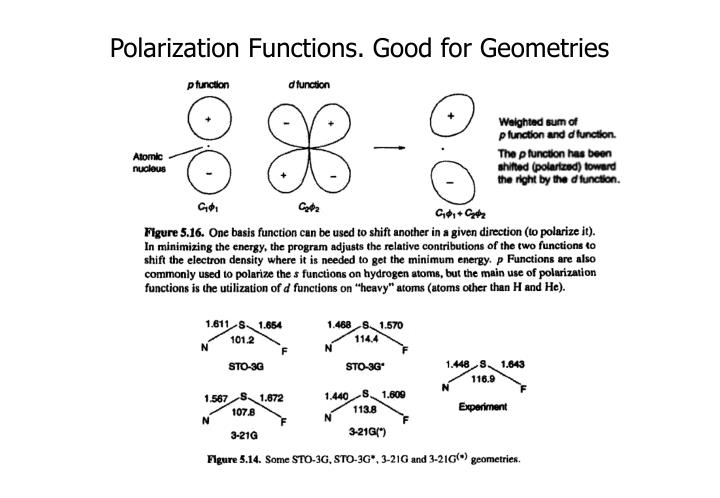Polarization Functions. Good for Geometries