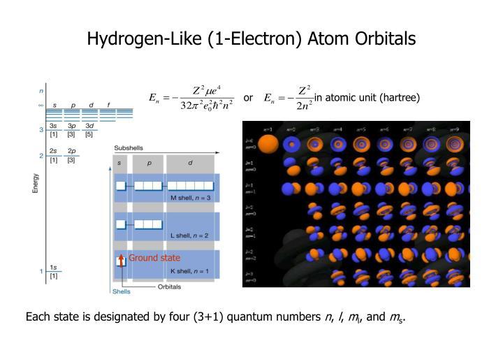Hydrogen-Like (1-Electron) Atom Orbitals