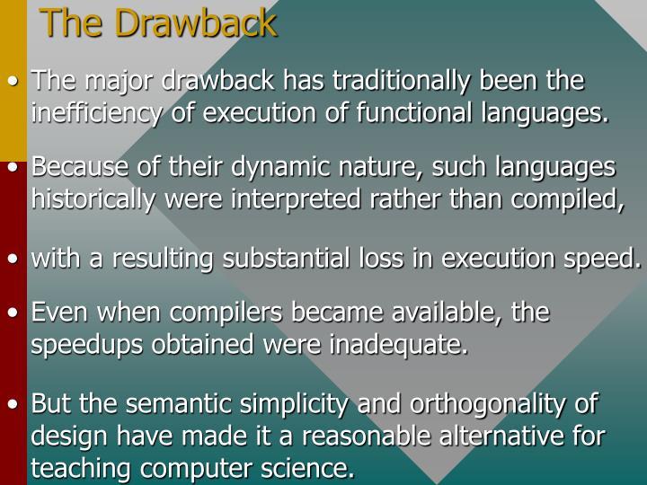 The Drawback
