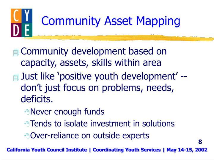 Community Asset Mapping