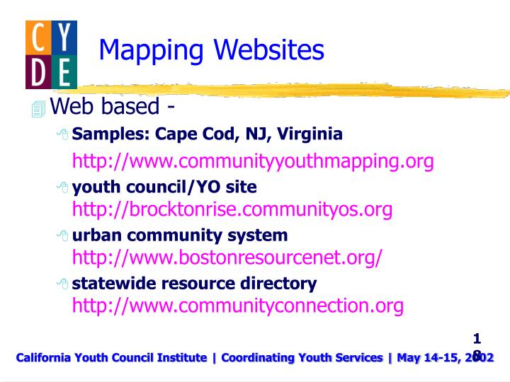Mapping Websites