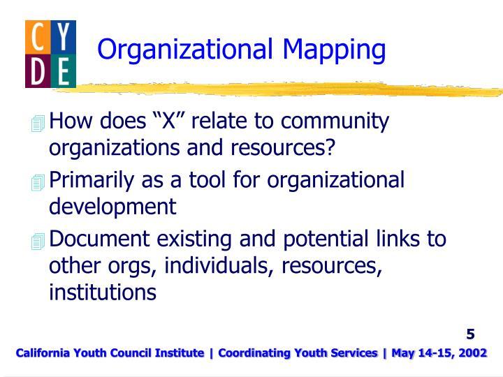 Organizational Mapping