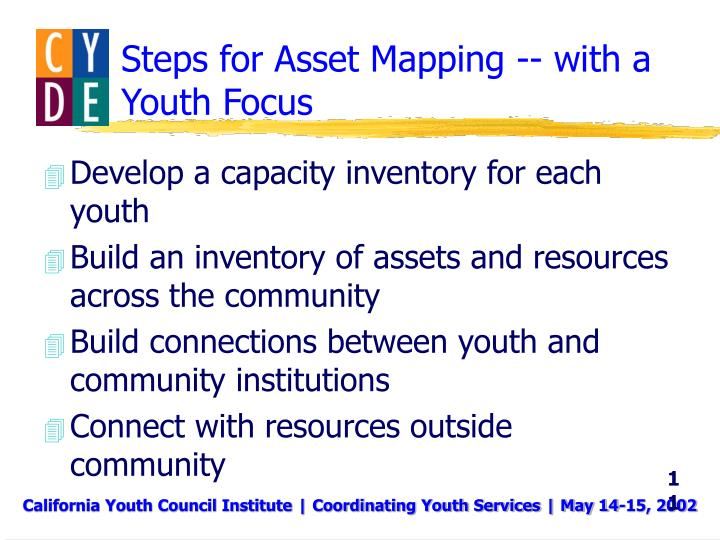 Steps for Asset Mapping -- with a Youth Focus
