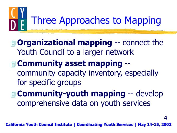 Three Approaches to Mapping