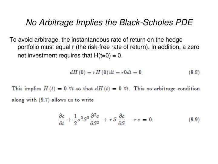 No Arbitrage Implies the Black-Scholes PDE