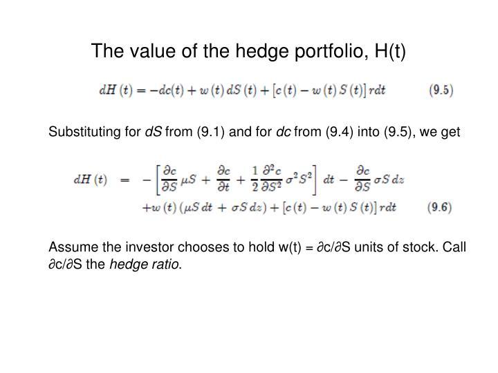 The value of the hedge portfolio, H(t)