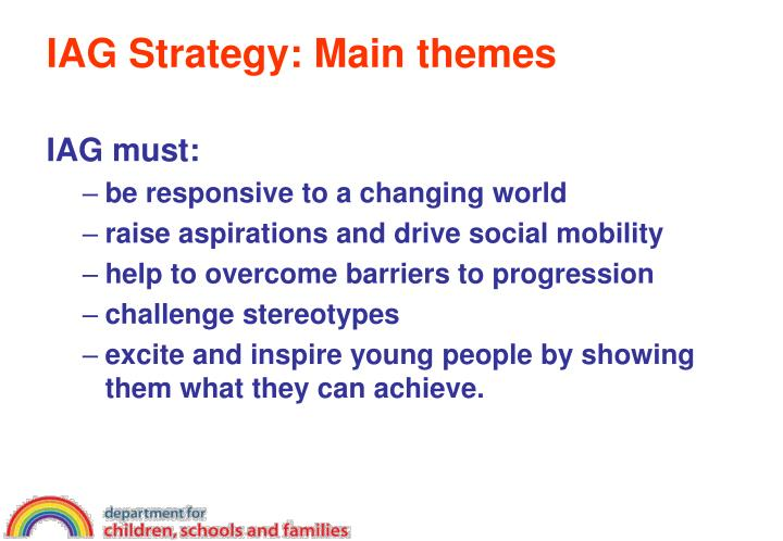 IAG Strategy: Main themes