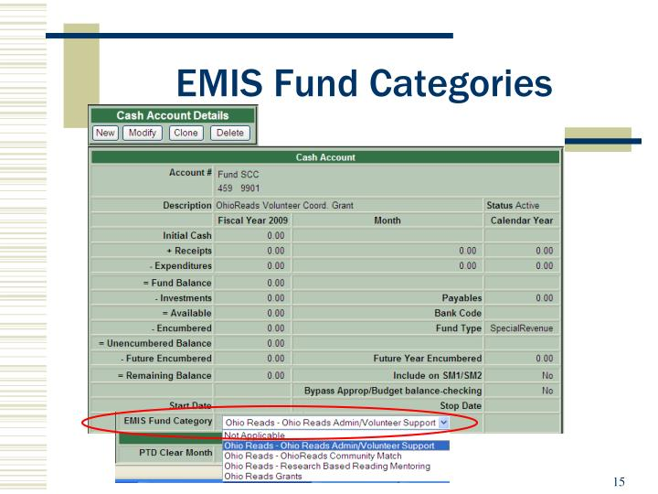 EMIS Fund Categories