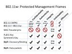 802 11w protected management frames